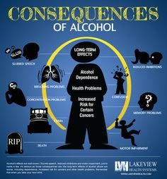 The dangers of alcohol abuse