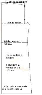 El patrón básico de una vestido está formado por la unión del básico de la blusa   el básico de la f...
