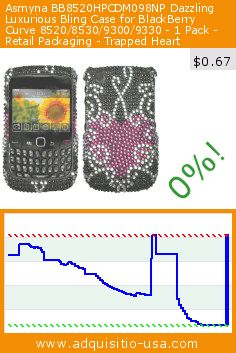Asmyna BB8520HPCDM098NP Dazzling Luxurious Bling Case for BlackBerry Curve 8520/8530/9300/9330 - 1 Pack - Retail Packaging - Trapped Heart (Wireless Phone Accessory). Drop 92%! Current price $0.67, the previous price was $8.14. https://www.adquisitio-usa.com/asmyna/bb8520hpcdm098np-dazzling