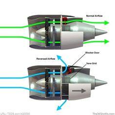 turbine-normal/reverse