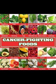 Raw for beauty cancer fighting foods