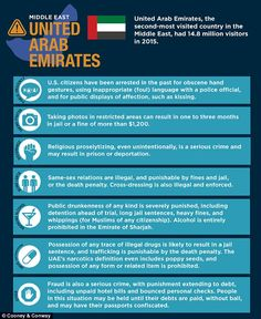 In the UAE, alcohol is permitted in certain situations but public drunkenness will not to ...