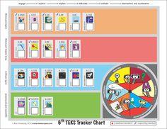 6th Grade TEKS Tracker Chart