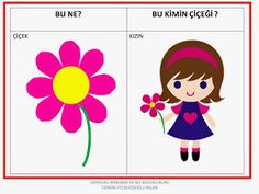 Learn Turkish, Turkish Language, Speech Therapy, Playing Cards, Clip Art, Games, Learning, School, Flashcard