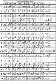 Příklady českého novogotického písma