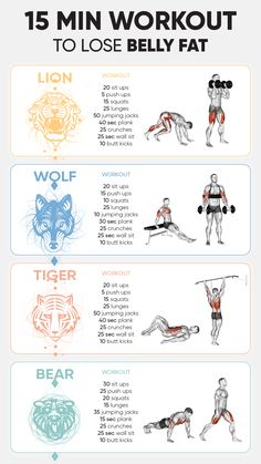 15 Min Workout, Full Body Workout Routine, Abs Workout Routines, Gym Workout Tips, Boxing Workout Plan, Traps Workout, Hiit Workouts For Men, Exercise, Bruce Lee Abs Workout