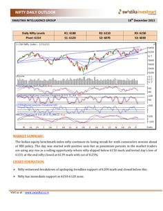 Daily nifty outlook 18 december by research4u by research4u via slideshare