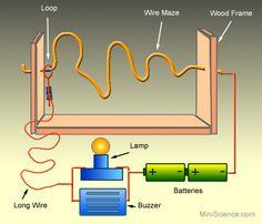 wire loop game - Google zoeken