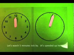 ▶ The Secret to Reading an Analogue Clock - YouTube