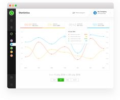 Analytics dashboard on aircall call center software