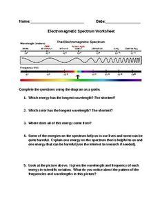 worksheet Waves And Spectrum Worksheet
