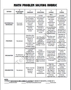 Math Problem Solving Rubric - Student Friendly from cokerfamily6 on TeachersNotebook.com (3 pages)  - A rubric for assessing student work on solving math story problems.