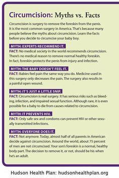 """Circumcision """"around the world 75% of men are not circumcised"""""""