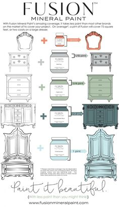 How much does Fusion Mineral Paint Cover? Fusion Paint Coverage Infographic