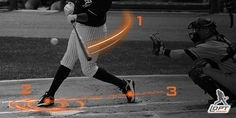 These 3 simple batting tips will improve your baseball swing mechanics so you can eliminate the common flaws in your baseball or softball swing. Baseball Hitting Drills, Baseball Videos, Swing Trainer, Baseball Training, Softball, Trainers, Improve Yourself, Tips, Sports