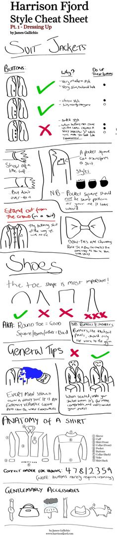 The American Gentleman - Harrison Fjord Style Cheat Sheet