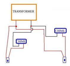 doorbell wiring diagram home automation pinterest. Black Bedroom Furniture Sets. Home Design Ideas