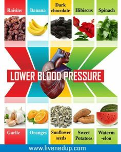 Hypertension diet best diet to lower blood pressure,diet for people with high blood pressure food and drink to lower blood pressure,what can you do to lower your blood pressure long blood pressure cuff. Natural Blood Pressure, Reducing High Blood Pressure, Blood Pressure Chart, Normal Blood Pressure, Blood Pressure Remedies, Lower Blood Sugar, Blood Sugar Levels, Natural Health Remedies, Health And Fitness