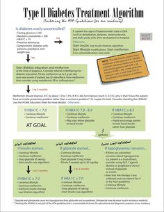 Diabetes Clinical Care Pathway *** You can find out more details at the link of the image.