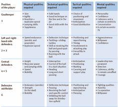 soccer strength training program pdf  strength training