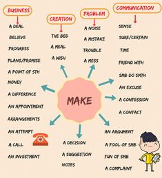 Make Collocations