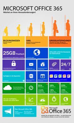 Office 365 - Office Online mit weiteren Cloud Services von Microsoft #Office #Office365