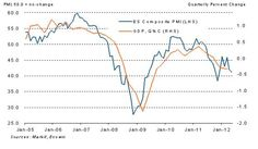 Spain was still in recession in May.(June 5th 2012)