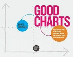 Good charts : the HBR guide to making smarter, more persuasive data visualizations / Scott Berinato.