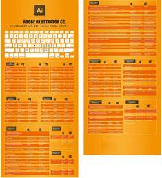 adobe illustrator keyboard shortcuts keyboard shortcuts for designer Cool Photoshop, Photoshop Tutorial, Photoshop Actions, Keyboard Shortcuts, Web Design, Graphic Design, Adobe Illustrator, Illustration, Photography