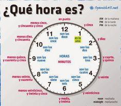 ¿Qué hora es? clock