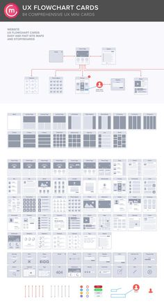 Website UX Flowchart Cards by Codemotion Design Kits on Creative Market. If you like UX, design, or design thinking, check out theuxblog.com