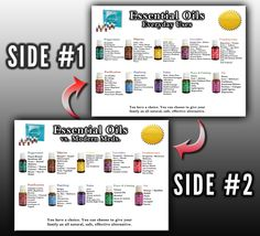 Young Living Essential Oils 5x7 Double Sided Handout Cards - Essential Oils, Young Living gives information with what oils take the same place as over the counter meds