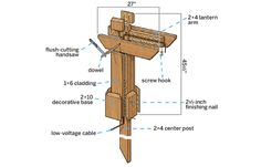 Pick up some stock cedar and a hanging lantern to construct a custom garden fixture Lantern Craft, Lantern Post, Backyard Projects, Outdoor Projects, Wood Projects, Woodworking Projects, Backyard Patio, Garden Projects, Outdoor Ideas