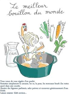 le meilleur bouillon du monde, the best broth of the world by Tambouille. Eat Me Drink Me, Food And Drink, Cooking Sauces, Cooking Recipes, Food In French, Drink Recipe Book, Marinade Sauce, Hot Soup, My Recipes