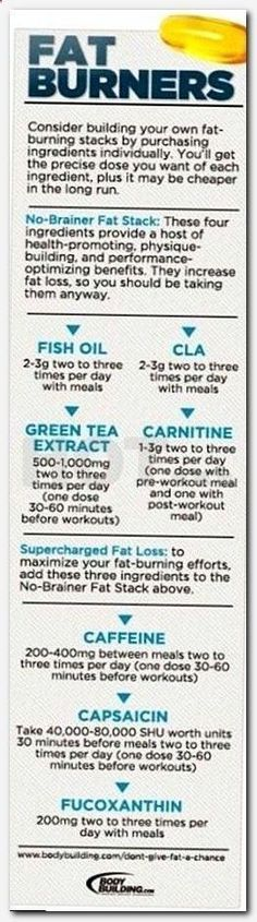 Fat burning breath