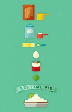 Key Lime Pie Illustration - Andrea Nguyen