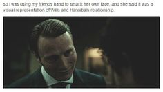 the relationship between Will and Hannibal
