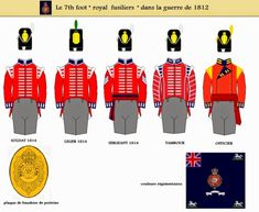 7th (Royal Fusliers) Regiment of Foot- 1815. 1st Battalion on the American coast from January to March 1815. Main Engagement: New Orleans