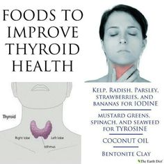 Foods to Improve Thyroid Health...
