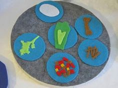 Seder Plate Setting Passover Crafts for Kids