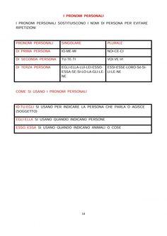 IL RICORDA REGOLE DI ITALIANO CLASSE 4^ | Blog di Maestra Mile Italian Language, Line Chart, Education, Blog, Alphabet, Classroom, June, Teaching, Onderwijs