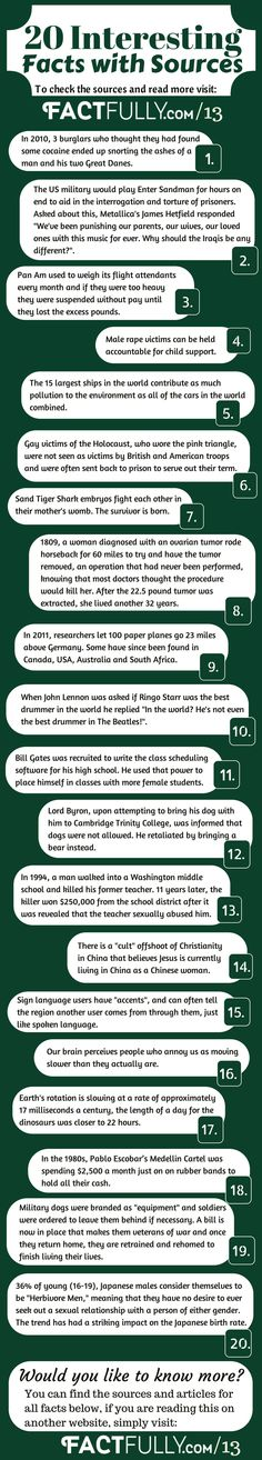 Weirdest Facts!!! Look at more facts and check the sources here http://factfully.com/13/