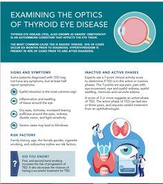 Hormone Health Network Hormonehealthn Profile Pinterest