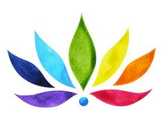 7 color of chakra sign symbol, colorful lotus flower, watercolor