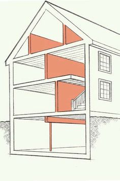 Load Bearing Walls- Read before taking out a wall