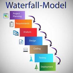 """Waterfall approach"""