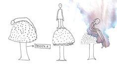 mushroom thinking