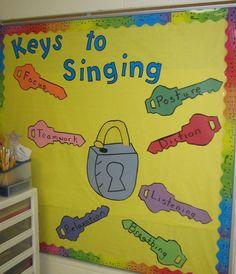Keys to Singing