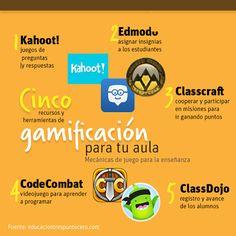 BILINGUAL CLASS: C.E.I.P. SAN MIGUEL. ARMILLA.: Gamificación en el aula bilingüe ¿Te atreves? vía @YOLANDA_EGEA