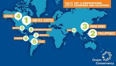 Opération mondiale de nettoyage de rivages – plus de 5,5 millions de kilos de déchets recueillis